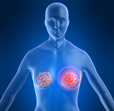 Sharp pain under left breast when breathing - What