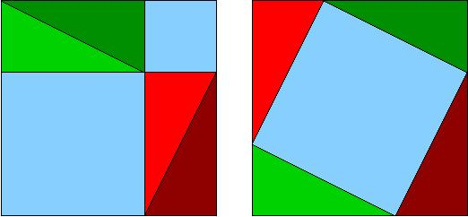 Pythagorian Theorem Why Does the Pythagorean Theorem work?